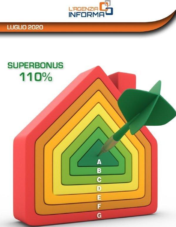 SISMABONUS110%